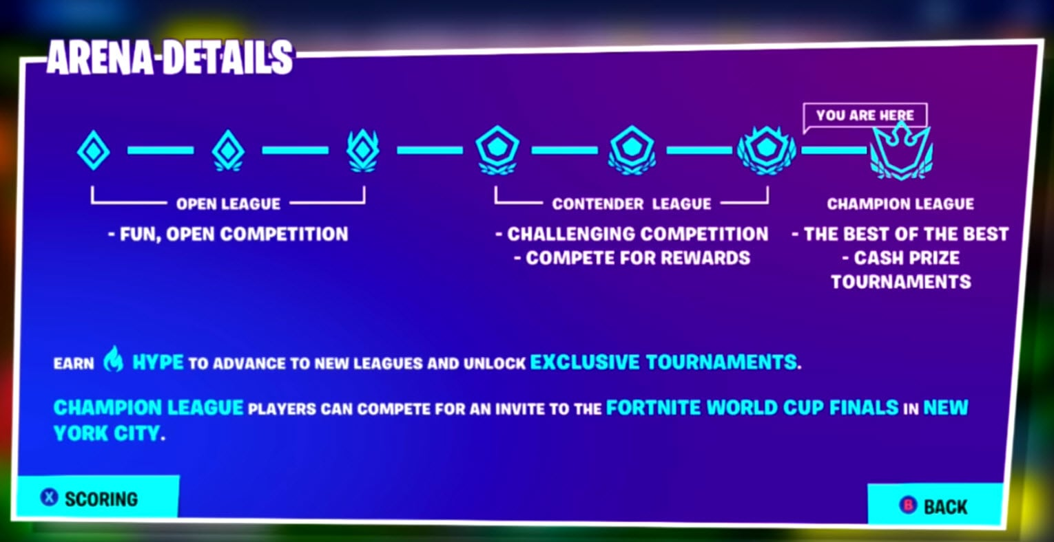 Fortnite's New Arena Mode – Everything You Need To Know About Ranked Mode  in Fortnite - Fortnite Nexus